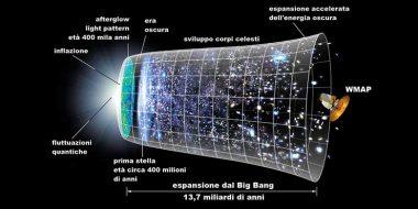 La storia della Cosmologia e le domande sulla Creazione